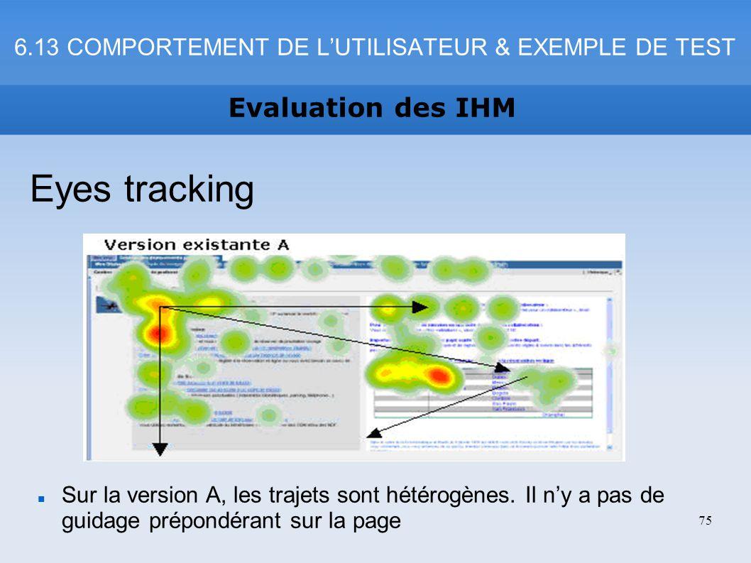 6.13 COMPORTEMENT DE L'UTILISATEUR & EXEMPLE DE TEST