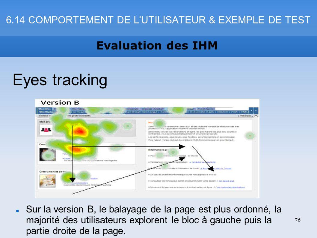 6.14 COMPORTEMENT DE L'UTILISATEUR & EXEMPLE DE TEST