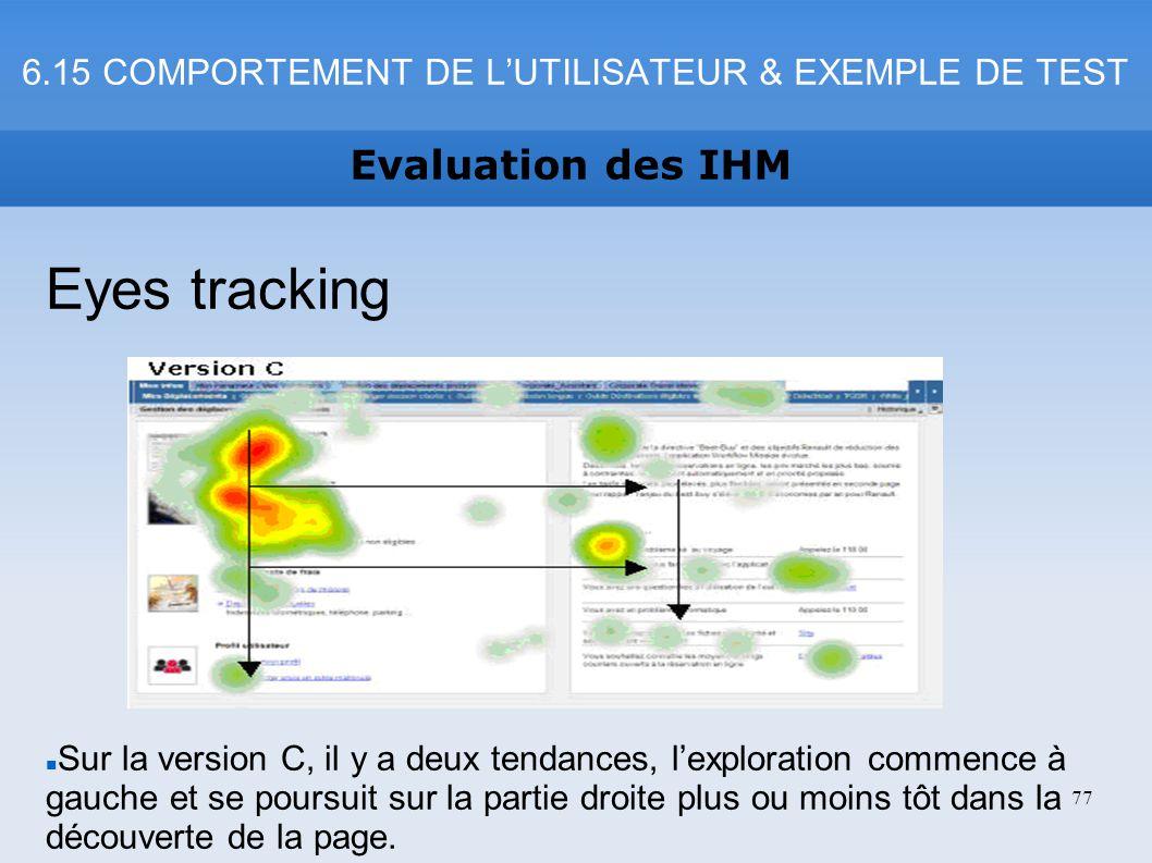 6.15 COMPORTEMENT DE L'UTILISATEUR & EXEMPLE DE TEST