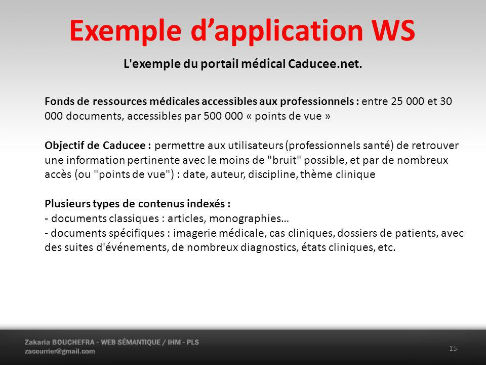 Exemple d'application WS
