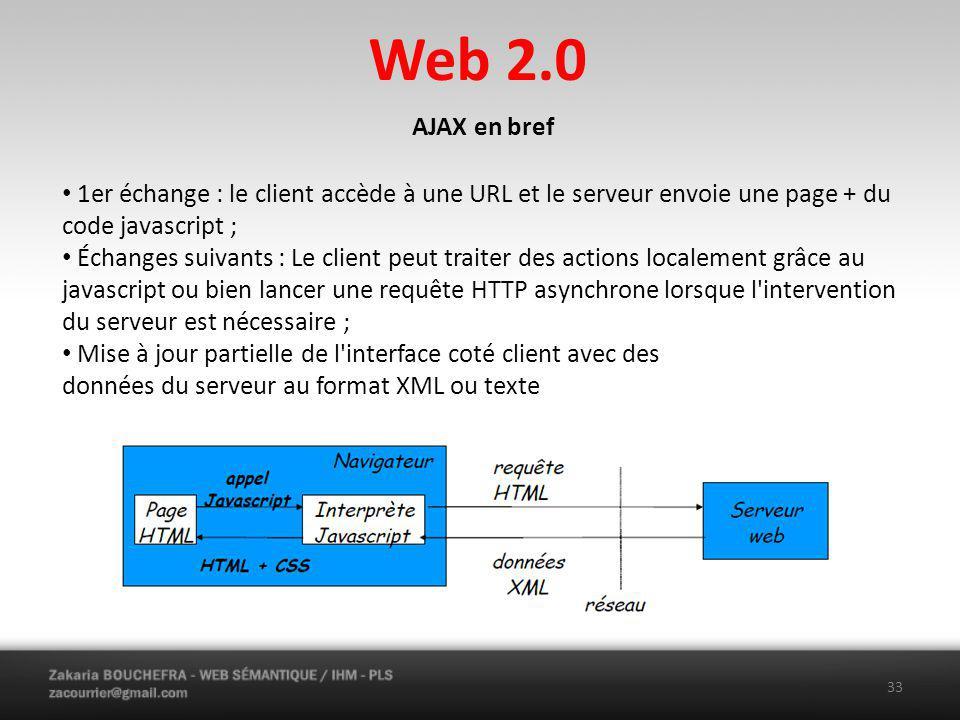 Web 2.0 AJAX en bref. 1er échange : le client accède à une URL et le serveur envoie une page + du code javascript ;
