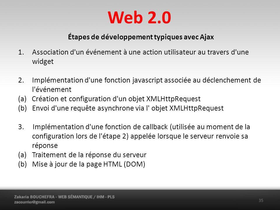 Étapes de développement typiques avec Ajax
