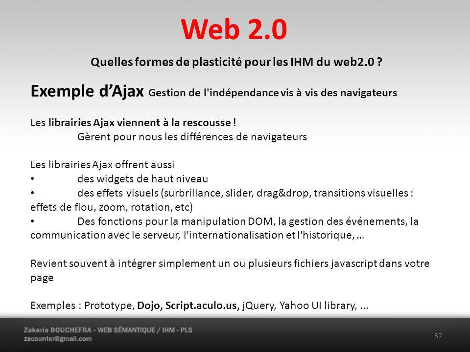 Quelles formes de plasticité pour les IHM du web2.0