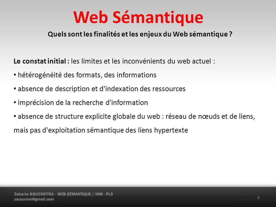 Quels sont les finalités et les enjeux du Web sémantique