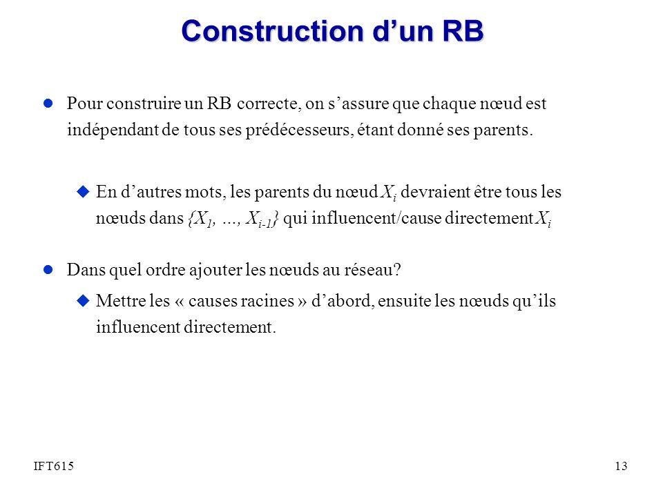 Construction d'un RB Pour construire un RB correcte, on s'assure que chaque nœud est indépendant de tous ses prédécesseurs, étant donné ses parents.