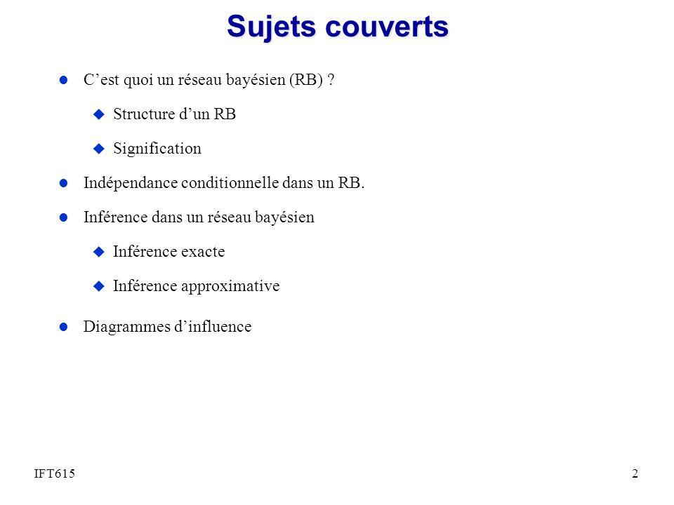 Sujets couverts C'est quoi un réseau bayésien (RB) Structure d'un RB