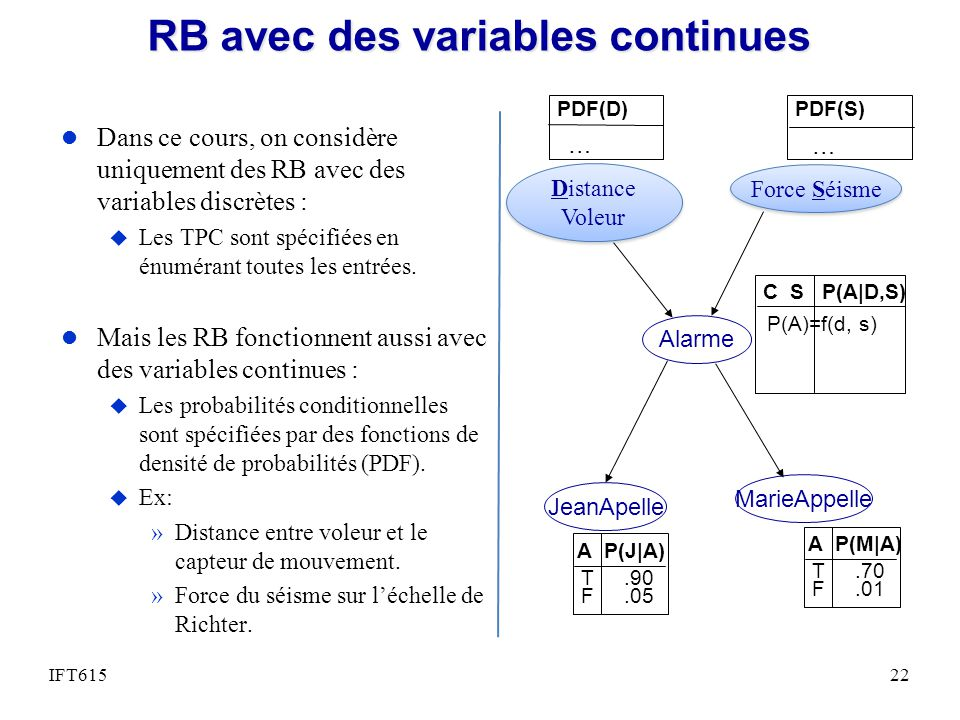 RB avec des variables continues