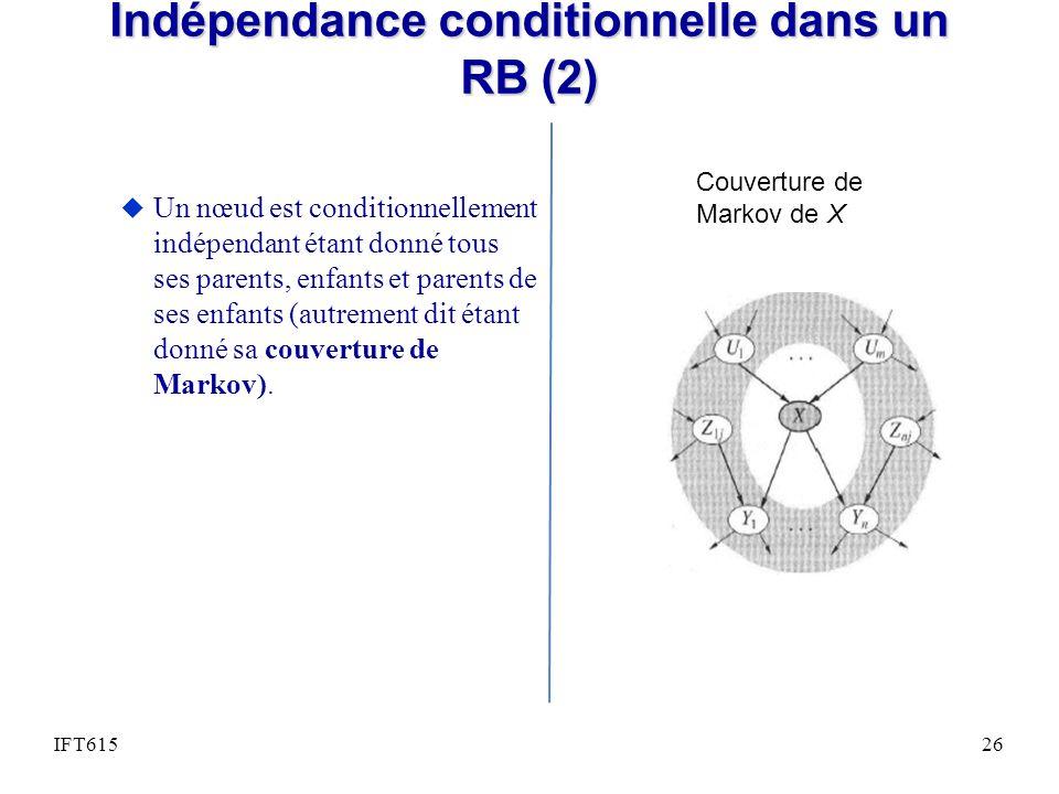 Indépendance conditionnelle dans un RB (2)