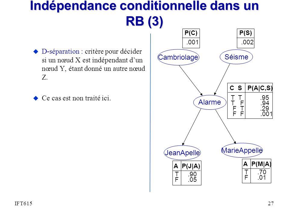 Indépendance conditionnelle dans un RB (3)