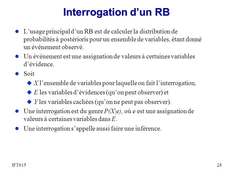 Interrogation d'un RB