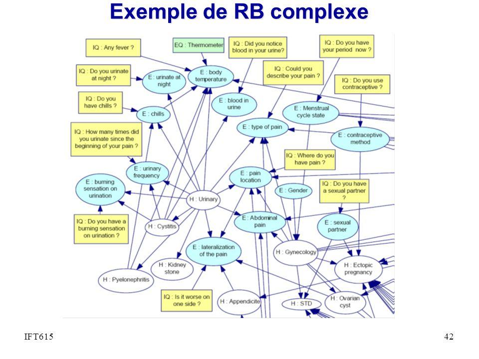 Exemple de RB complexe IFT615