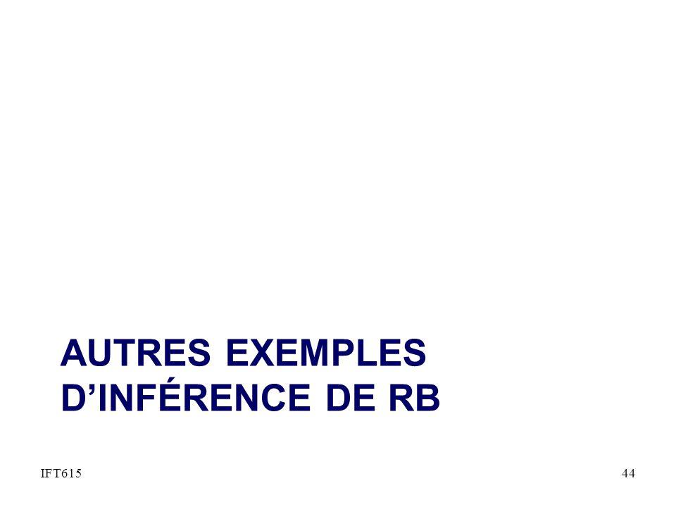 AUTRES EXEMPLES D'INFÉRENCE DE RB