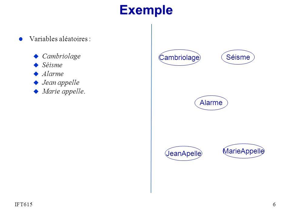 Exemple Variables aléatoires : Cambriolage Séisme Alarme Jean appelle
