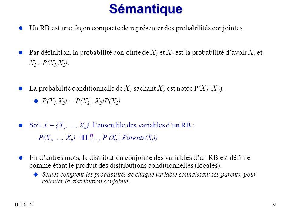Sémantique Un RB est une façon compacte de représenter des probabilités conjointes.