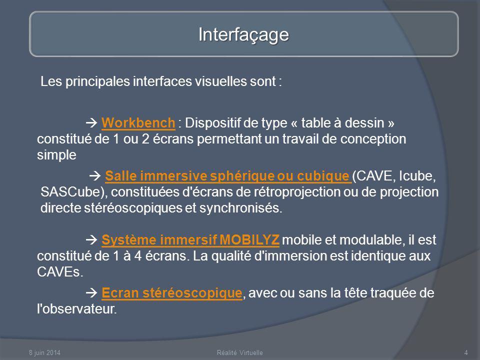 Interfaçage Les principales interfaces visuelles sont :