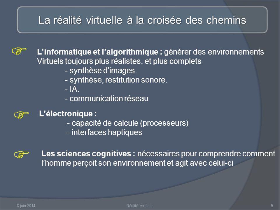 La réalité virtuelle à la croisée des chemins