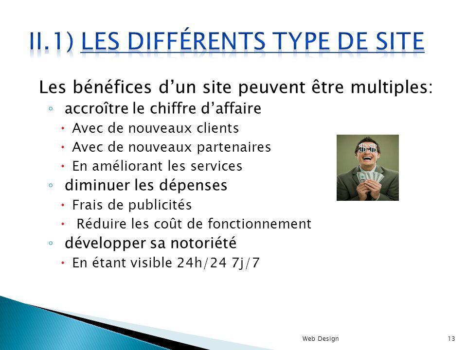 II.1) Les différents type de site