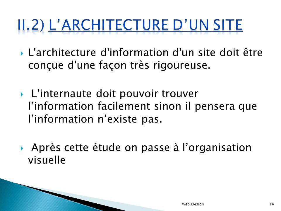 II.2) L'architecture d'un site