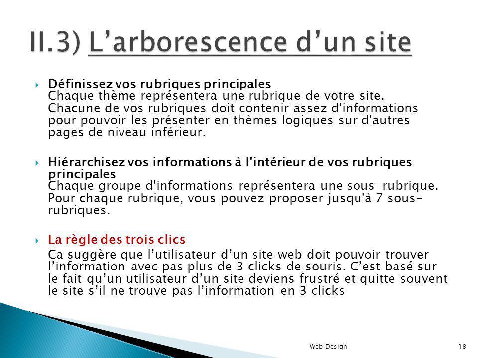 II.3) L'arborescence d'un site