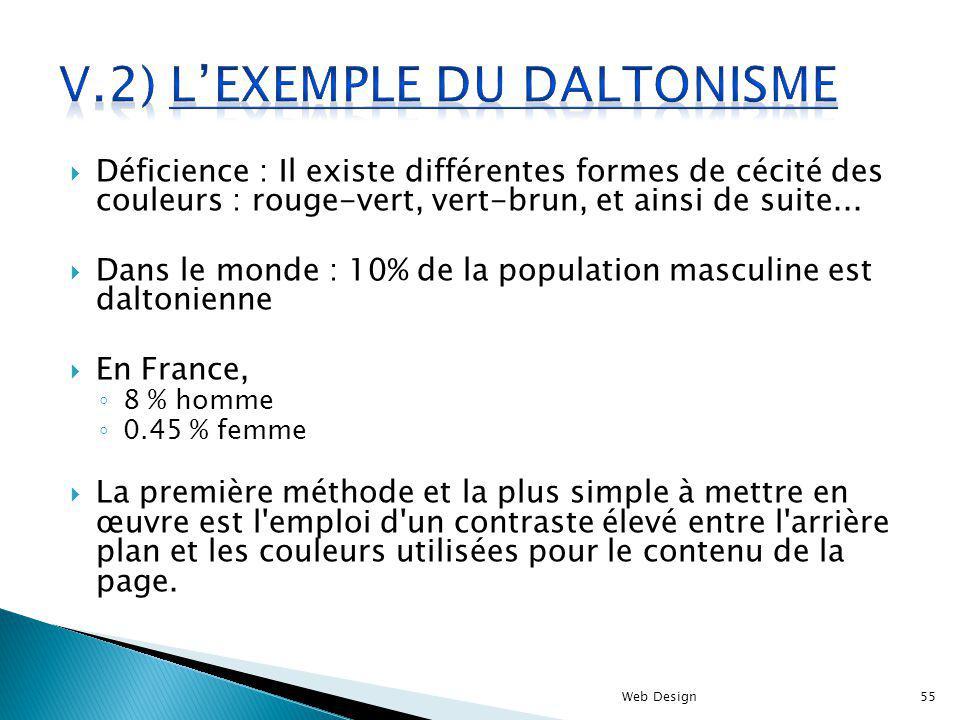 V.2) L'exemple du daltonisme