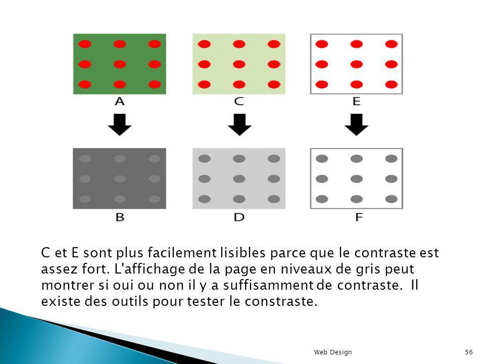 C et E sont plus facilement lisibles parce que le contraste est assez fort. L affichage de la page en niveaux de gris peut montrer si oui ou non il y a suffisamment de contraste. Il existe des outils pour tester le constraste.