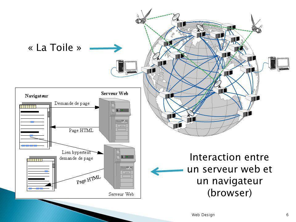 Interaction entre un serveur web et un navigateur (browser)