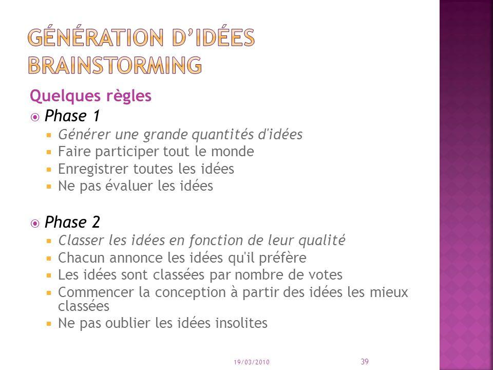 Génération d'idées brainstorming