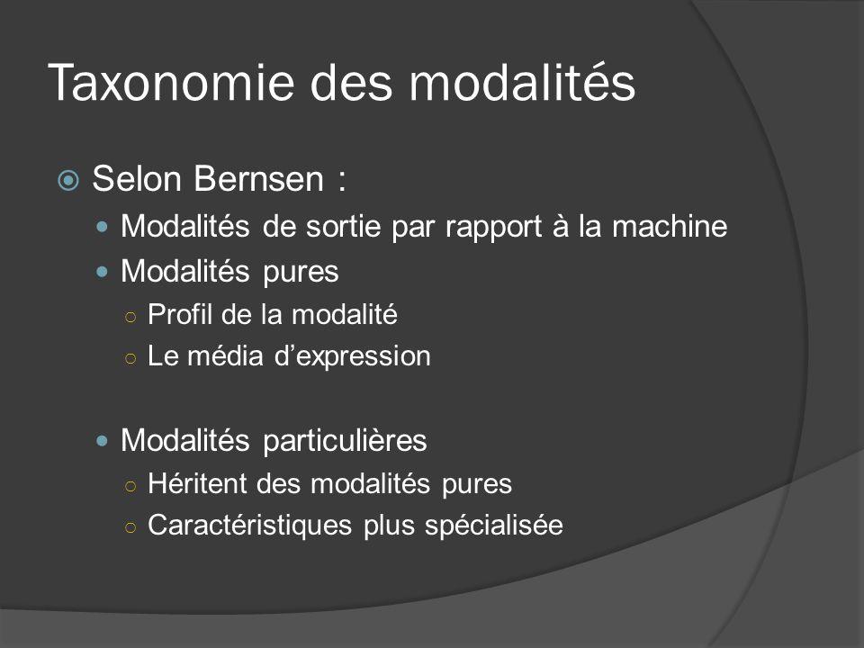 Taxonomie des modalités