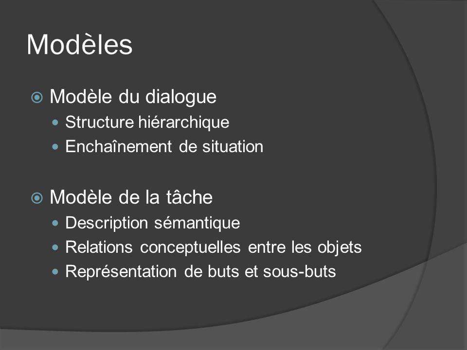 Modèles Modèle du dialogue Modèle de la tâche Structure hiérarchique