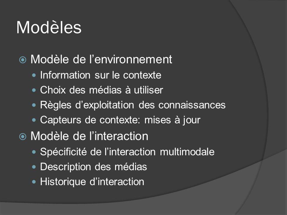Modèles Modèle de l'environnement Modèle de l'interaction