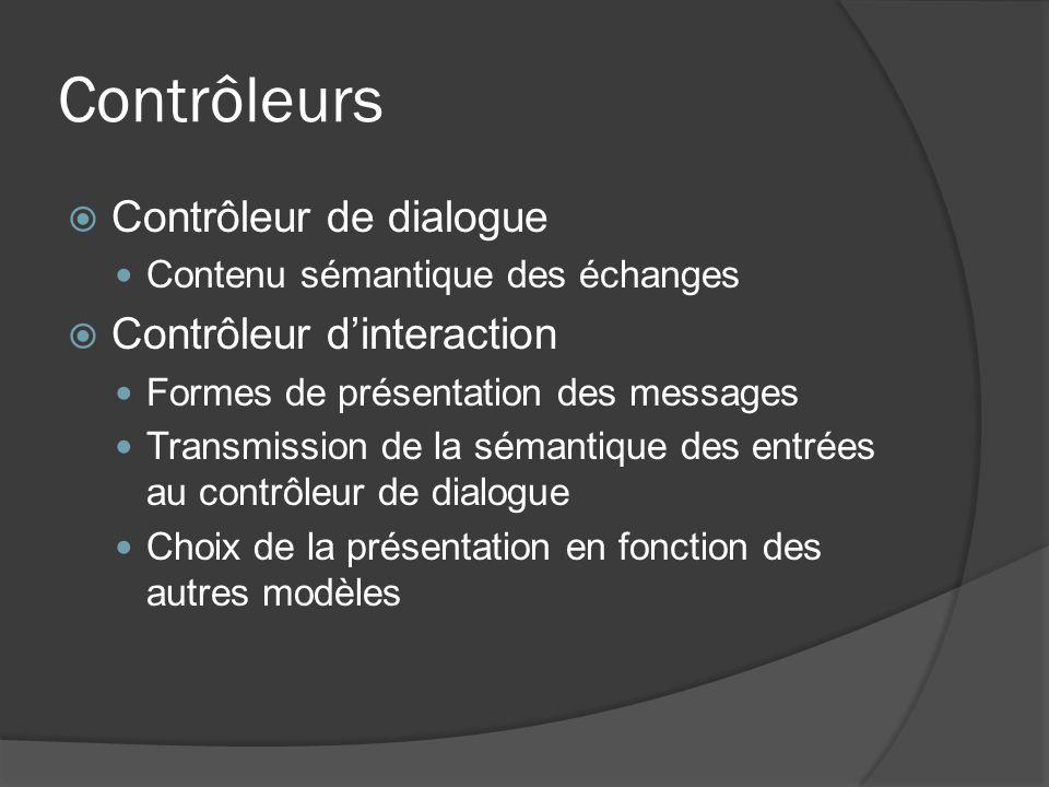 Contrôleurs Contrôleur de dialogue Contrôleur d'interaction