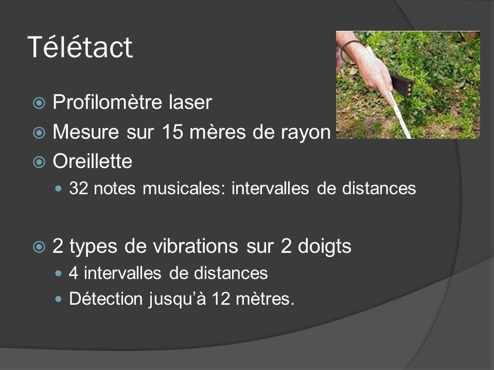 Télétact Profilomètre laser Mesure sur 15 mères de rayon Oreillette