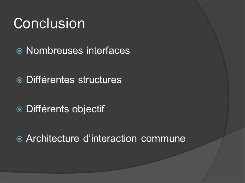 Conclusion Nombreuses interfaces Différentes structures