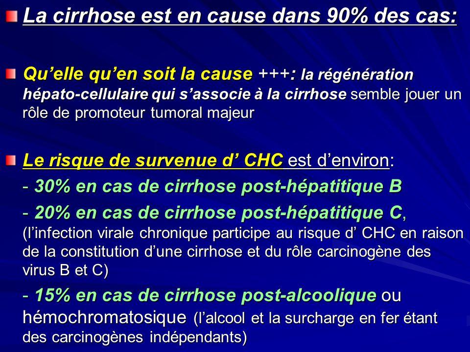 La cirrhose est en cause dans 90% des cas: