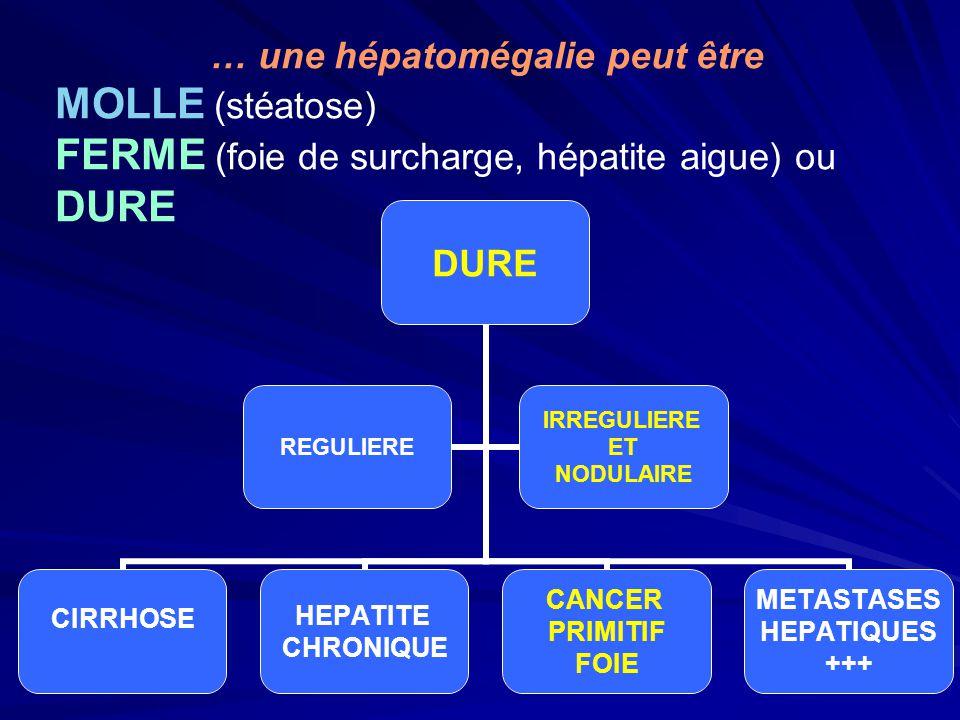 FERME (foie de surcharge, hépatite aigue) ou DURE