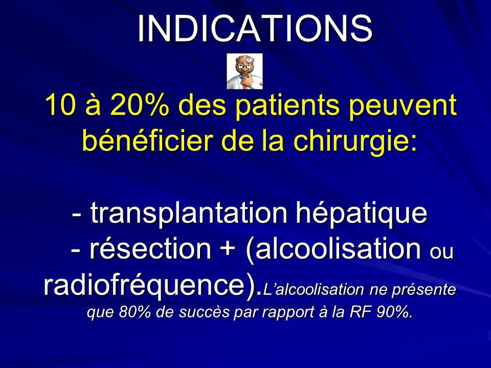 INDICATIONS 10 à 20% des patients peuvent bénéficier de la chirurgie: - transplantation hépatique - résection + (alcoolisation ou radiofréquence).L'alcoolisation ne présente que 80% de succès par rapport à la RF 90%.