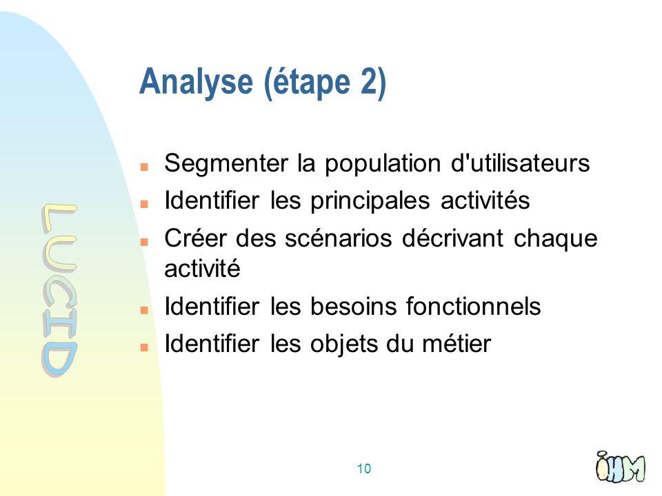Analyse (étape 2) LUCID Segmenter la population d utilisateurs