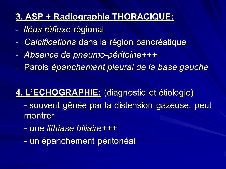 3. ASP + Radiographie THORACIQUE: