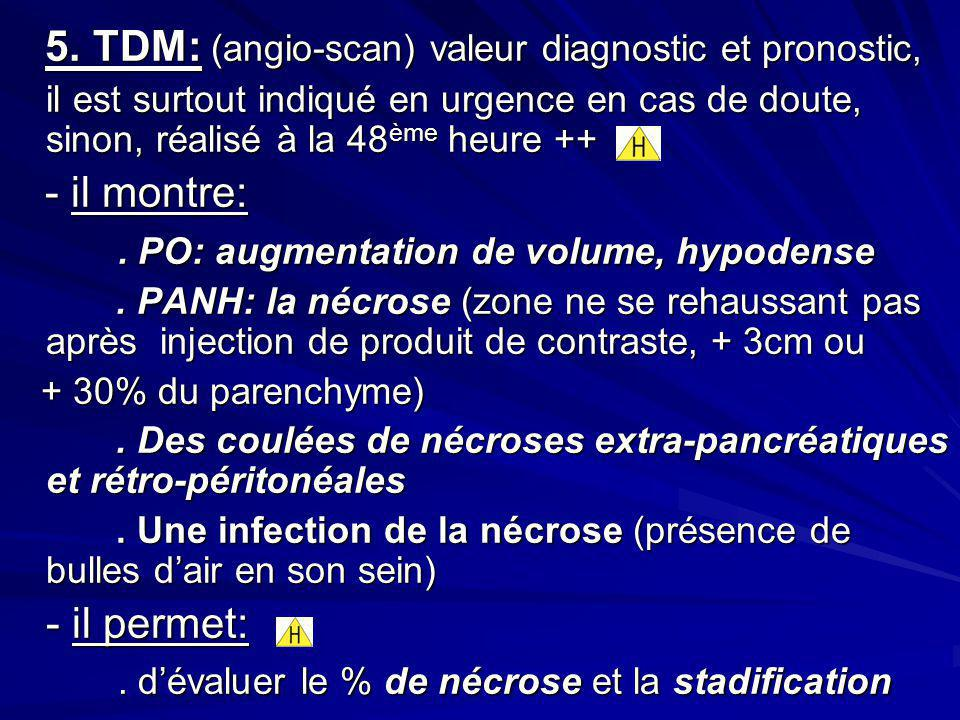 5. TDM: (angio-scan) valeur diagnostic et pronostic,