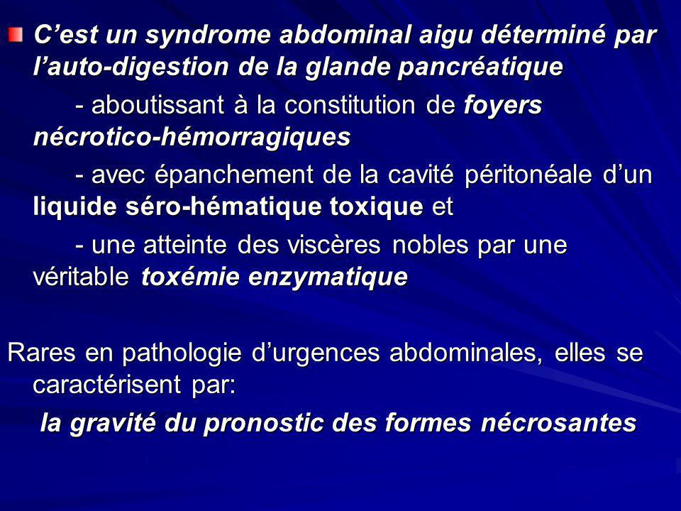 C'est un syndrome abdominal aigu déterminé par l'auto-digestion de la glande pancréatique
