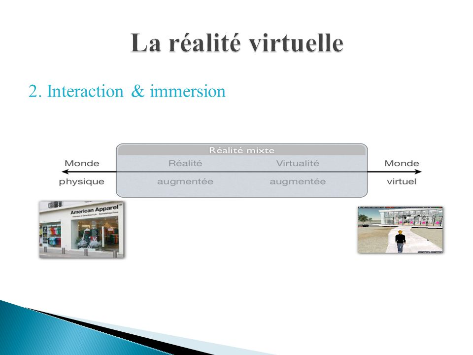 La réalité virtuelle 2. Interaction & immersion