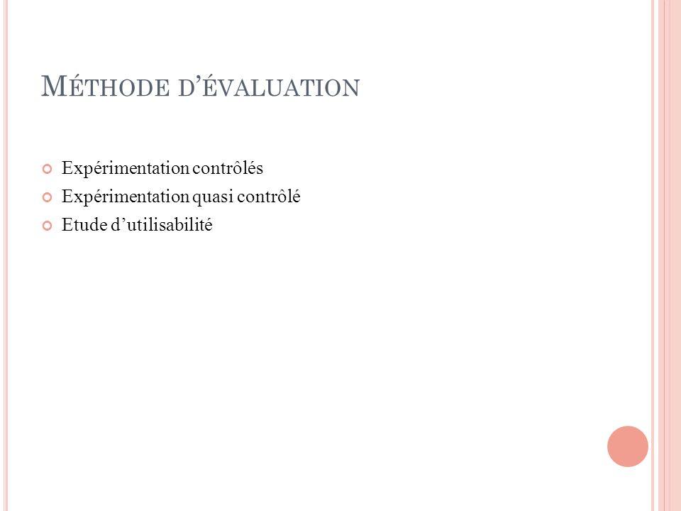 Méthode d'évaluation Expérimentation contrôlés