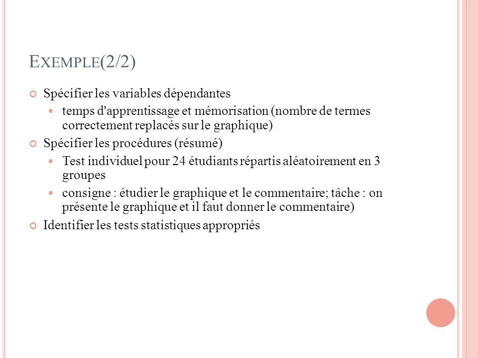 Exemple(2/2) Spécifier les variables dépendantes
