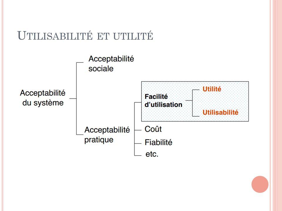 Utilisabilité et utilité