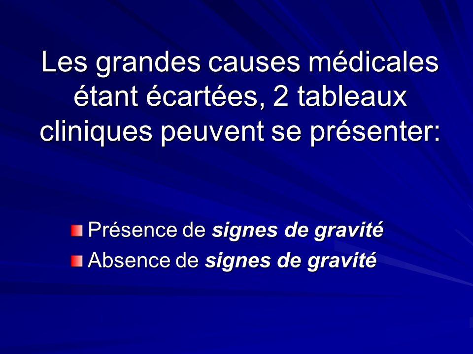 Les grandes causes médicales étant écartées, 2 tableaux cliniques peuvent se présenter:
