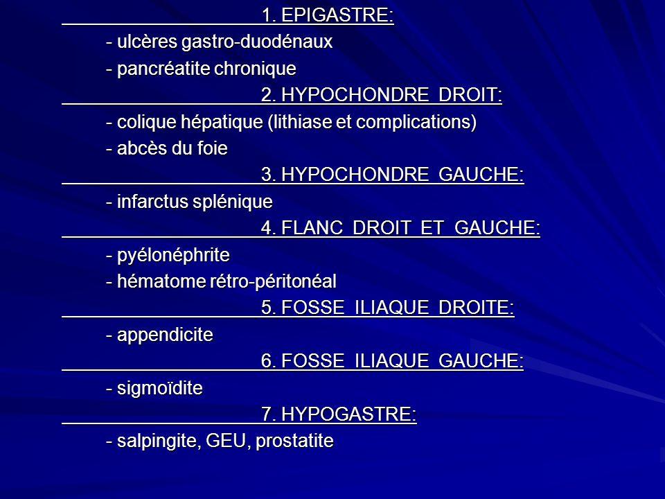 1. EPIGASTRE: - ulcères gastro-duodénaux. - pancréatite chronique. 2. HYPOCHONDRE DROIT: - colique hépatique (lithiase et complications)