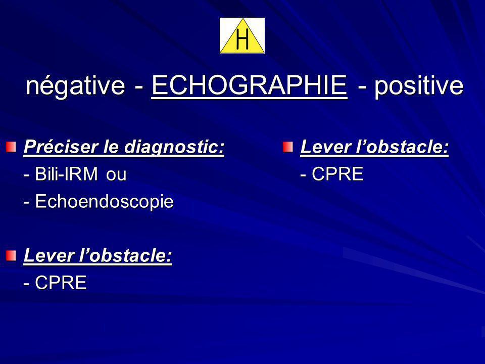 négative - ECHOGRAPHIE - positive