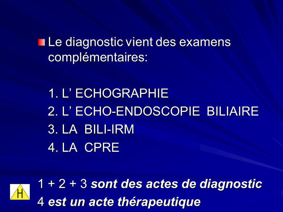 Le diagnostic vient des examens complémentaires: