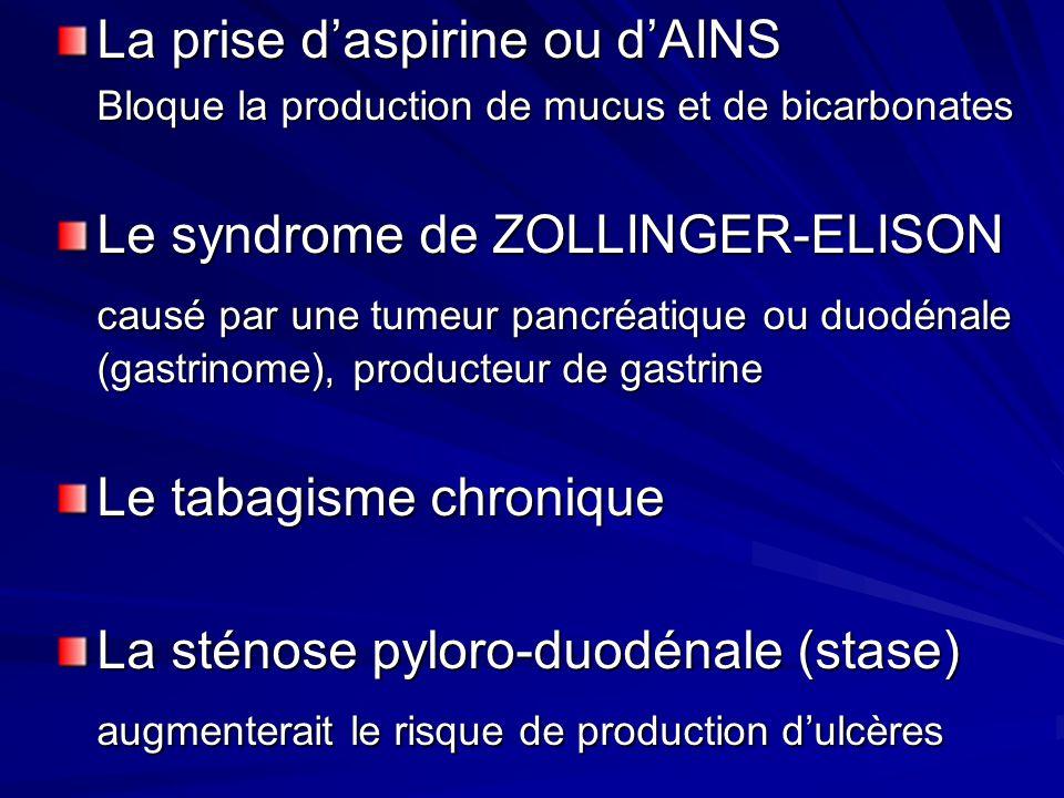 La prise d'aspirine ou d'AINS