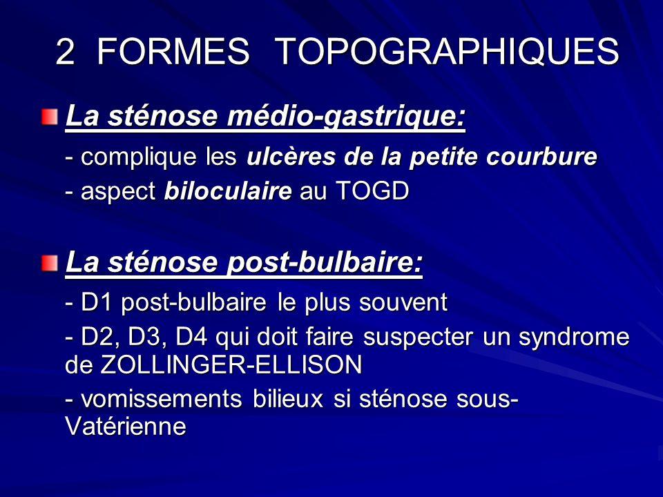 2 FORMES TOPOGRAPHIQUES